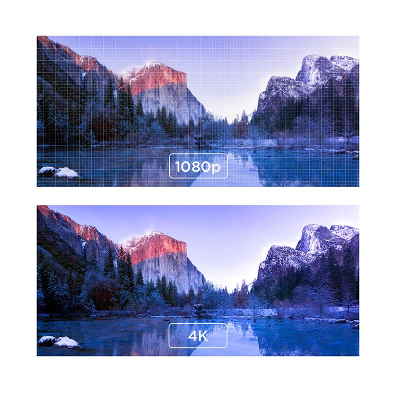 Màn hình Ultra HD 4K