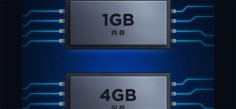 Cấu hình ram 1GB + rom 4GB
